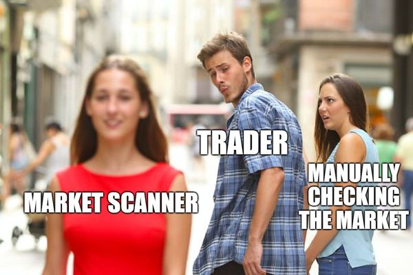 What is an MT4 Market Scanner? - Part 1: Introduction